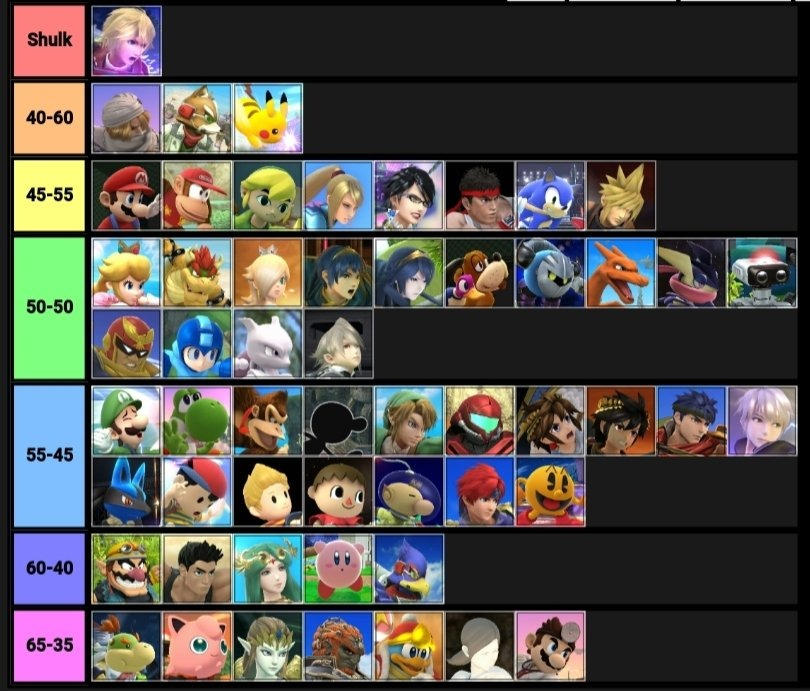 Match ups de Shulk según Mewser